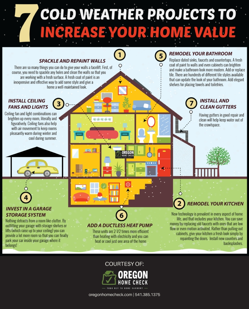 7 cold weather projects to increase your home value for How to increase home value